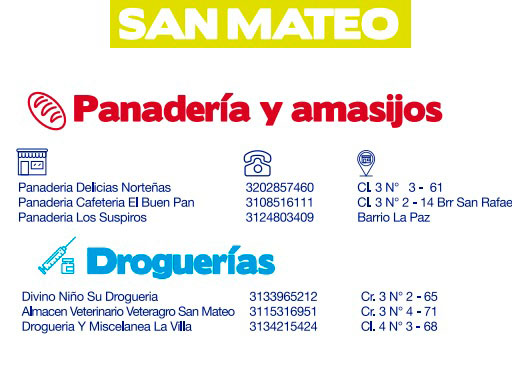 Directorio de abastecimiento San Mateo, Boyacá, Provincia Norte