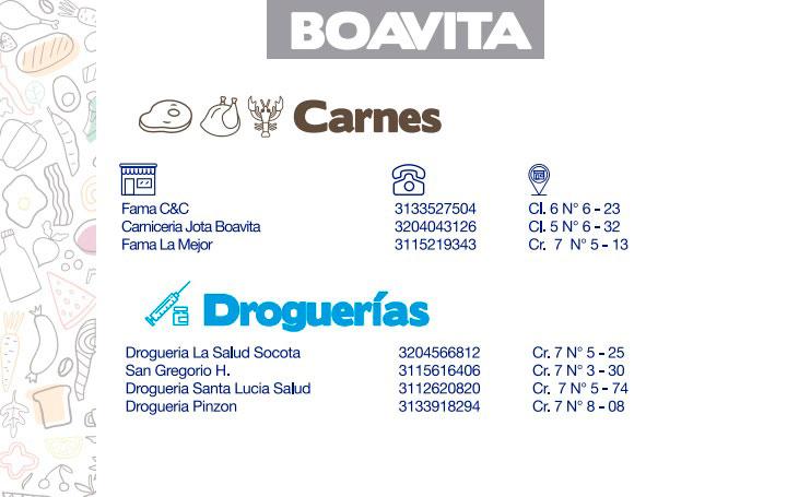 Directorio de abastecimiento de Boavita, Boyacá, Provincia Norte