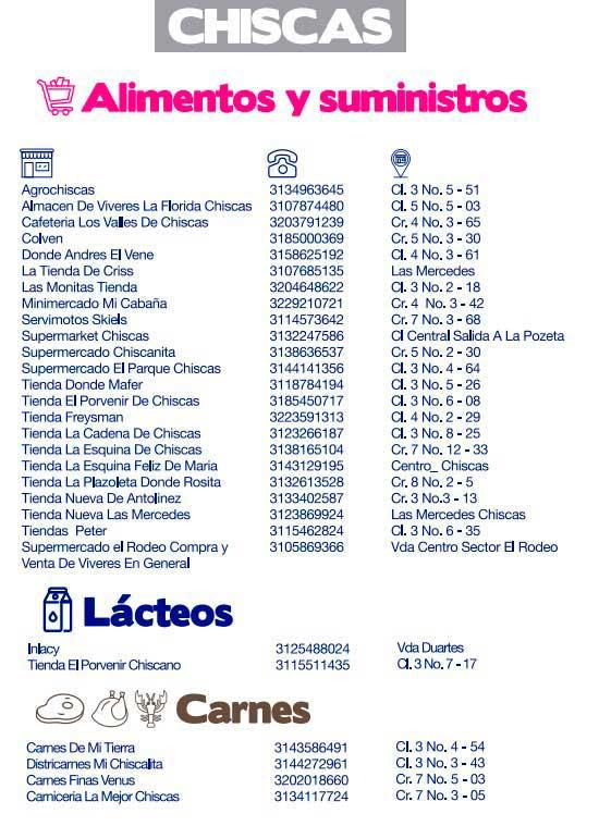 Directorio de abastecimiento Chiscas, Boyacá, Provincia de Gutiérrez