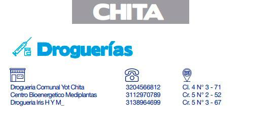 Directorio de abastecimiento Chita, Boyacá, Provincia de Valderrama