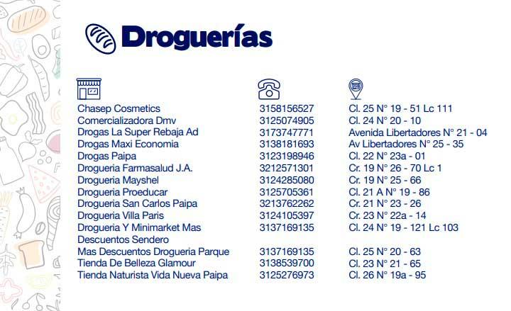 Directorio de abastecimiento Paipa-droguerias
