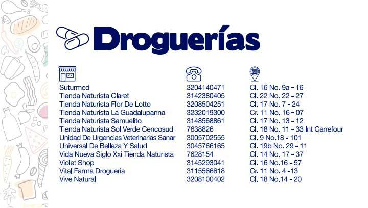 Directorio de abastecimiento Duitama - droguerias