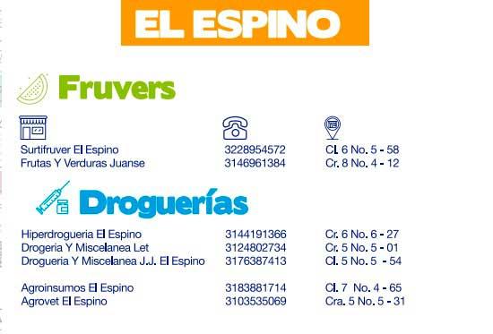 Directorio de abastecimiento El espino, Boyacá, Provincia de Gutiérrez