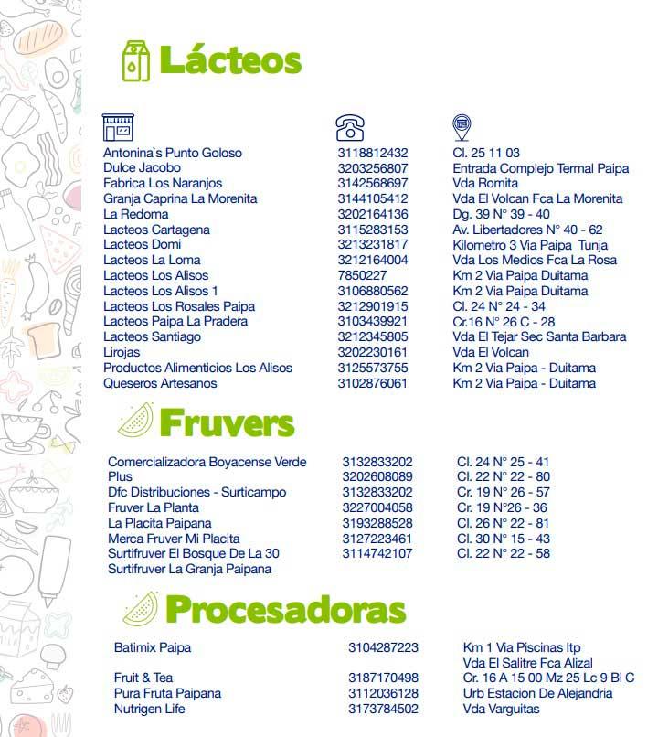 Directorio de abastecimiento Paipa- lácteos, fruvers y procesadoras