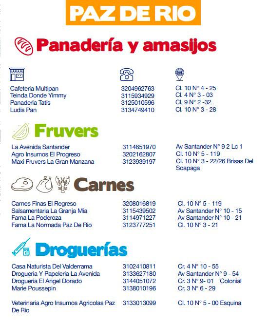 Directorio de abastecimiento Paz de Río, Boyacá, Provincia de Valderrama