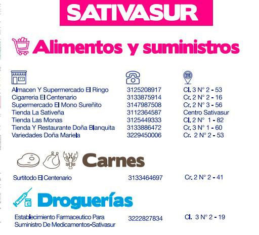 Directorio de abastecimiento Sativasur, Boyacá, Provincia Norte