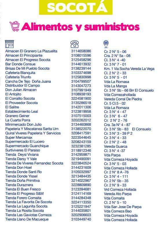 Directorio de abastecimiento Socotá, Boyacá, Provincia de Valderrama